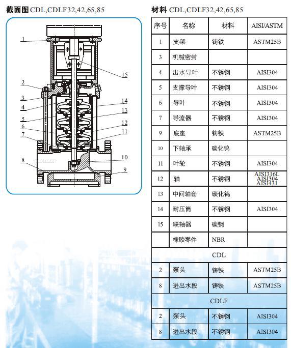 上海凯全泵业