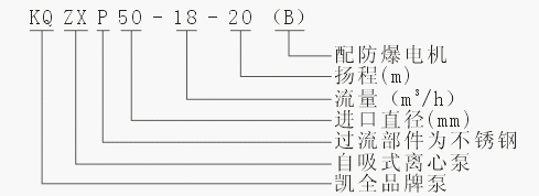 KQZX自吸式离心泵1.jpg